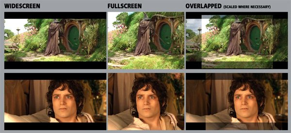 Lord Of The Rings Widescreen Dvd To Fullscreen