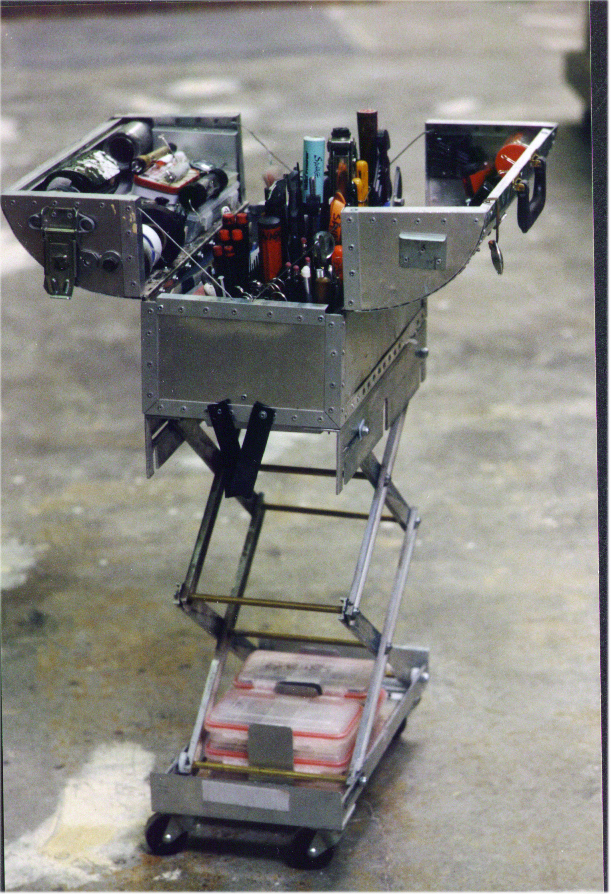 The Origin Of My Model Making Toolboxes Tested